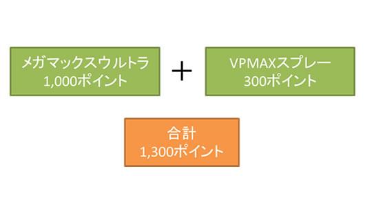 メガマックスとVPMAXクーポンの合計ポイント